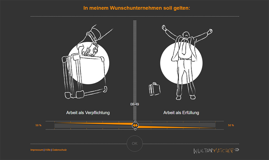 Graphic: 1. Itembearbeitung